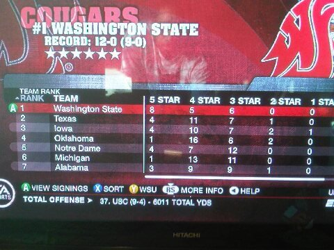 NCAA 11 Recruiting Top Class Listed Teams