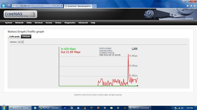 FreeNAS PS3 XBox LAN Traffic Visual During dual Streaming