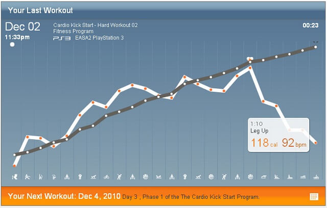 EA Sports Active 2 Workout Graph Cool Down Booya Gadget