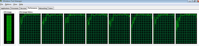 Intel Core i7 P6x58D Hyperthreading task manager booya