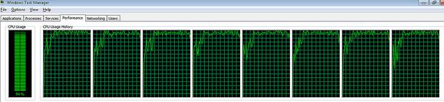 Intel Core i7 P6x58D Hyperthreading task manager booya