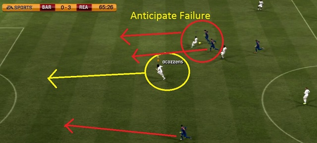 FIFA Bible Defensive tips strategy Positioning Anticipate Failure booya gadget